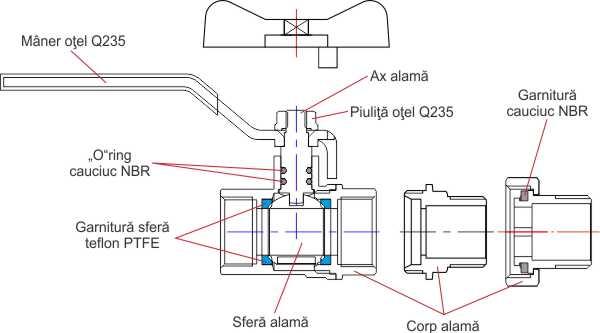 Robineti alama Pn40 / Pn16 / Radiator / Gaz